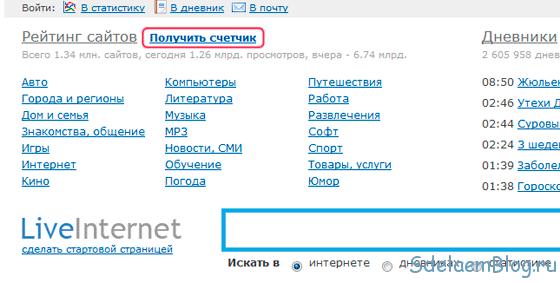 счетчик LiveInternet