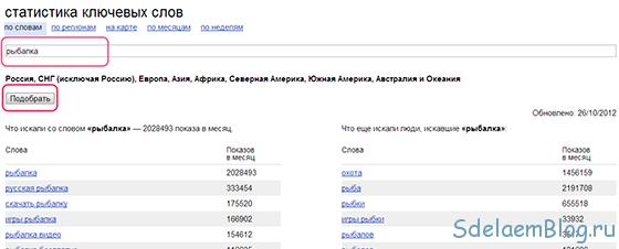 Составление семантического ядра для сайта, с помощью Яндекс.