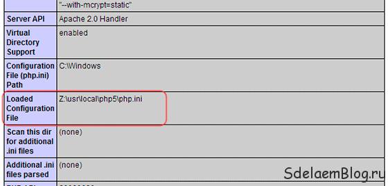 Где находится php.ini