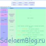 Таблица HTML-атрибутов.